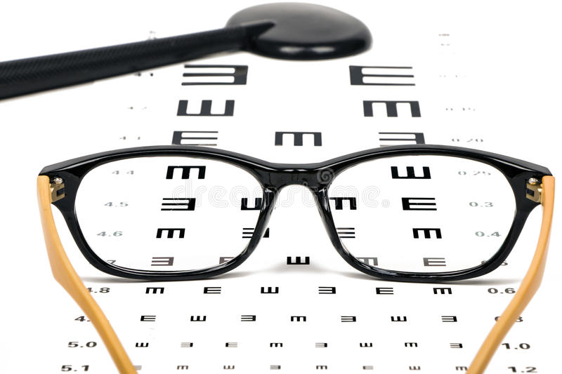 Dr. H. Eisner Professional (Optical)