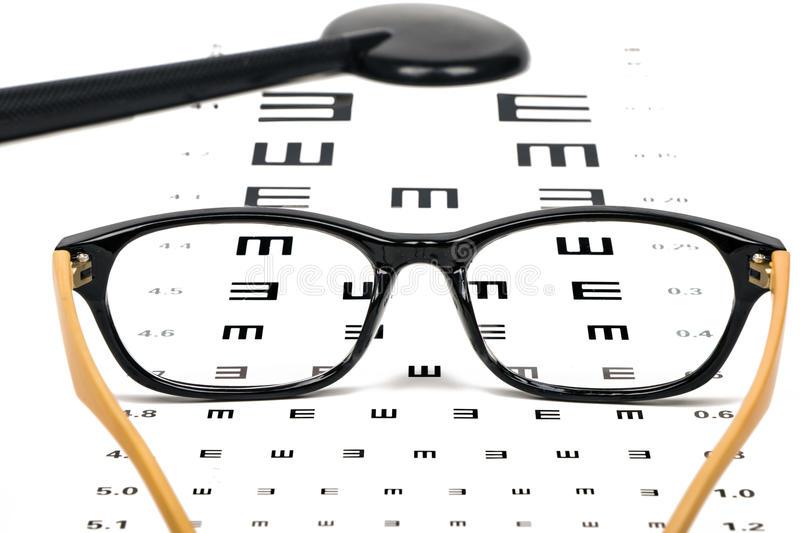 Dr. H. Eisner Professional (Optical)