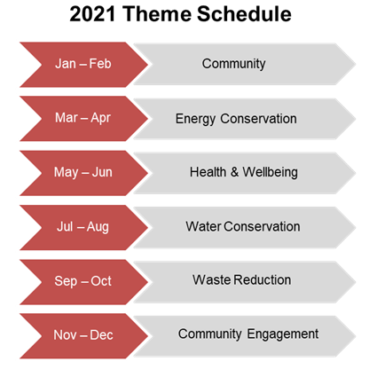 2021 Sustainability Campaign Elements